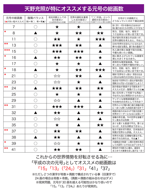 オススメ総画数.jpg